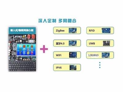 Lorawan/LPWAN/NBiot窄带物联网科研平台
